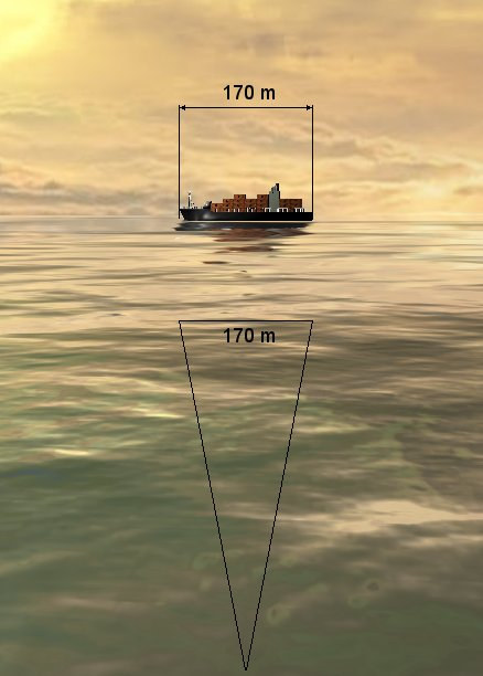 Target visible under the angle on bow equal to 90° port