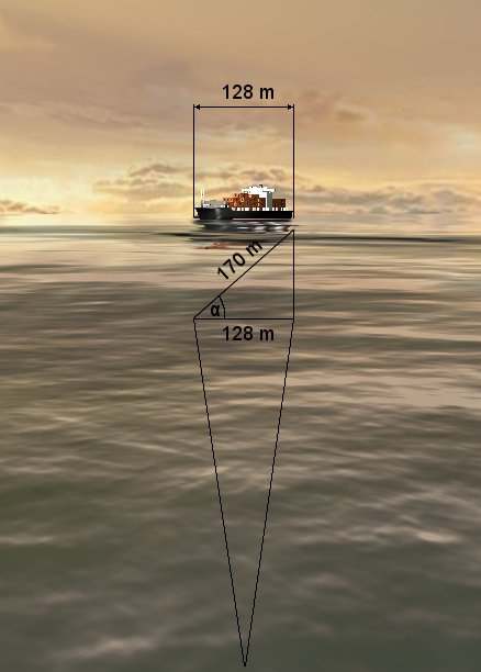 Target visible under the angle on bow equal to 49° port