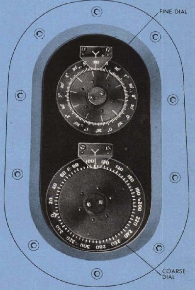 Course indicator as two dials