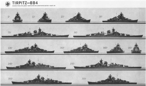 Silhouette of the battleship Tirpitz as seen under different angles on bow – page prepared by ONI