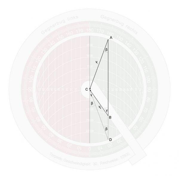 Torpedo calculating disc operating principle