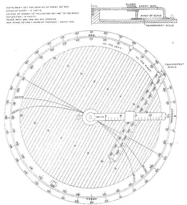 British torpedo calculating disc from the World War I  (Torpedo Control Disc Mark I)