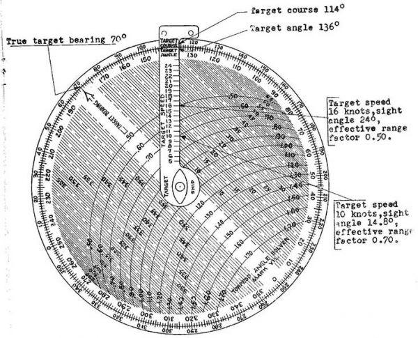 Amerykański dysk torpedowy z okresu Drugiej Wojny Światowej  (Torpedo Angle Solver Mark 7)