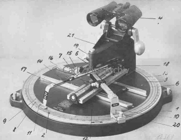 Dysk torpedowy wyposażony w lornetę o powiększeniu 7x50