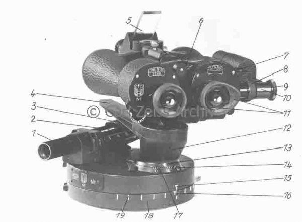 TUZA 2 - celownik zintegrowany z trójkątem torpedowym