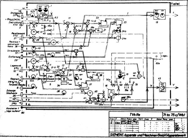The diagram of the torpedo calculator T. Vh. Re. S3 – valid on 1940