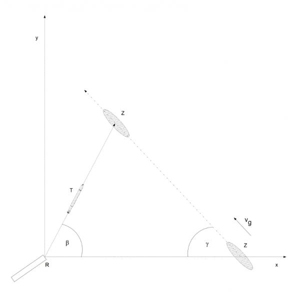 Torpedo triangle