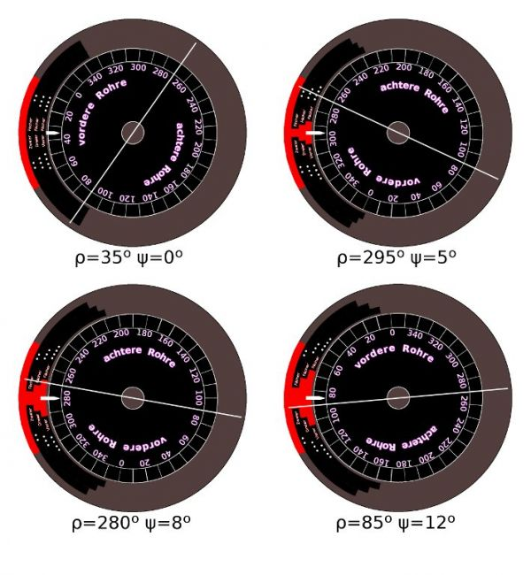 The maximum salvo deflection indicators for several values of the spread angle and gyro angle