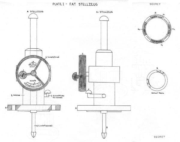 Rysunek urządzenia nastawczego Fat wykonany podczas przesłuchania rozbitków z U 664