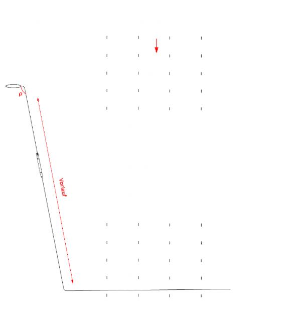 Prostoliniowy odcinek biegu (Voraluf) i drugi zwrot torpedy