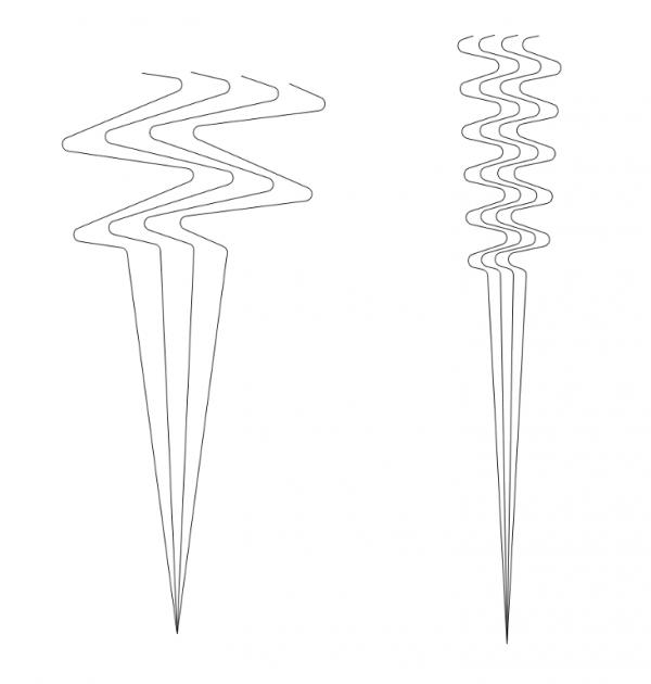 Salwa Lut o rozproszeniu 5° oraz 2° dla schematów manewrowania lange Schleife i kurze Schleife (Vorlauf 50 hm, vLut 10 i 13 węzłów, kąt przecięcia 0)
