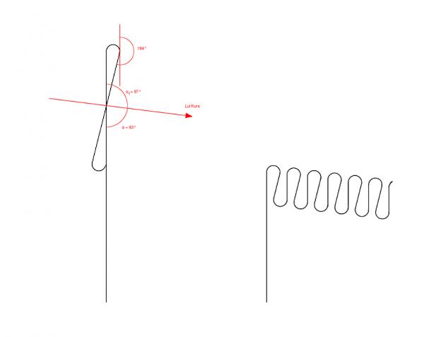 Maksymalny zwrot o 194° dla schematu manewrowania lange Schleife i kurze Schleife